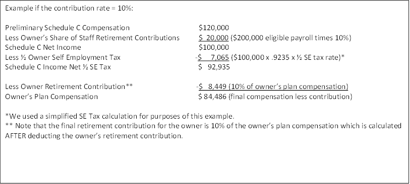 Retirement Management Services – Self Employed Income Calculation Worksheet
